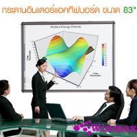 Interactive smart board Interactive Whiteboard 83 Inch Winmax-I483